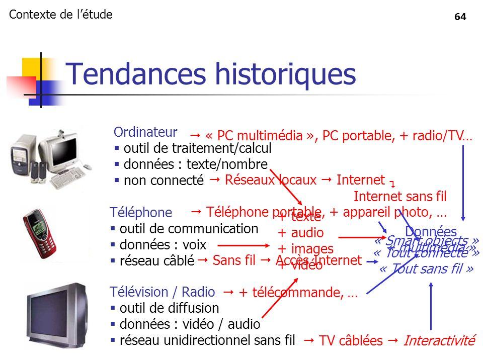 64 « PC multimédia », PC portable, + radio/TV… Téléphone portable, + appareil photo, … + télécommande, … « Smart objects » Réseaux locaux Internet Int