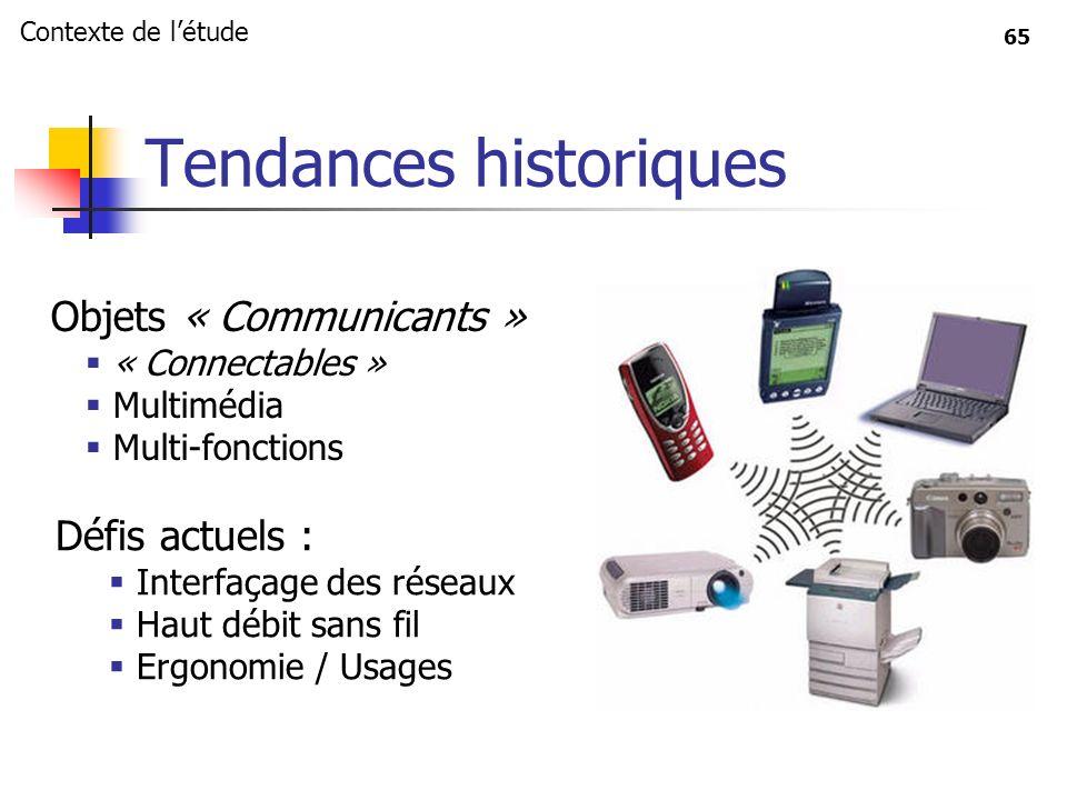 65 Tendances historiques Contexte de létude Objets « Communicants » « Connectables » Multimédia Multi-fonctions Défis actuels : Interfaçage des réseau