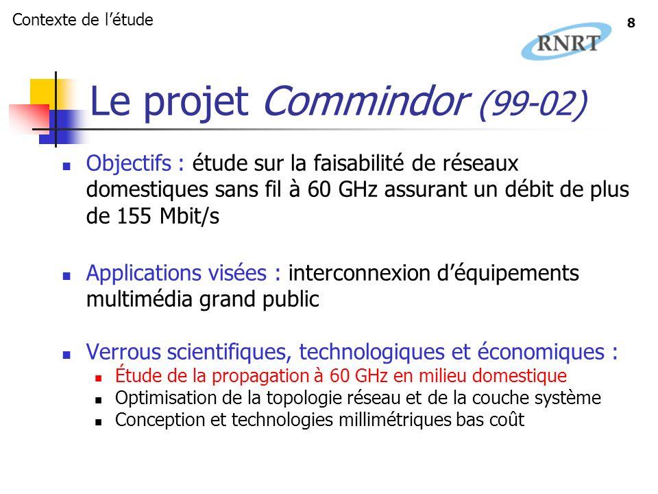 8 Le projet Commindor (99-02) Objectifs : étude sur la faisabilité de réseaux domestiques sans fil à 60 GHz assurant un débit de plus de 155 Mbit/s Ap