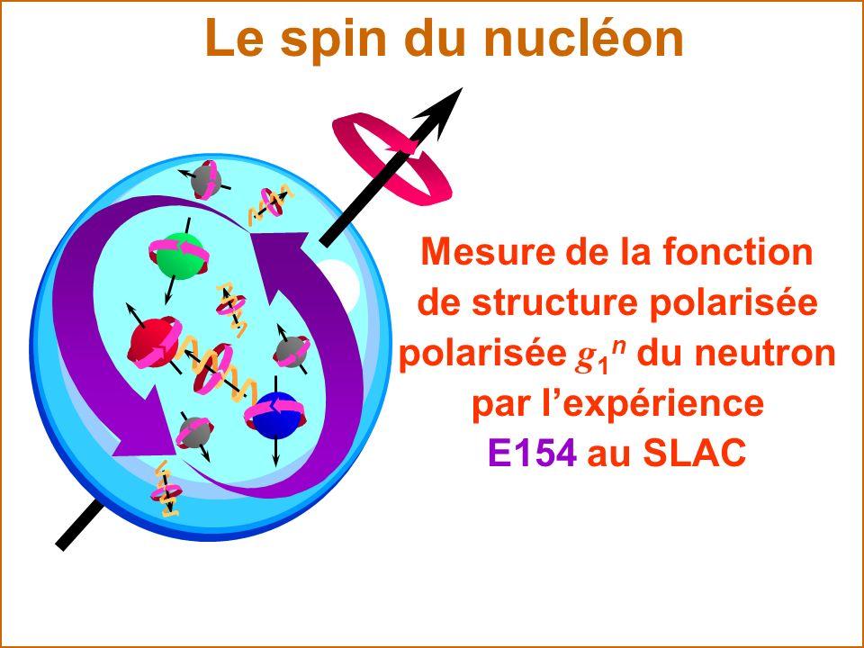 Le spin du nucléon par lexpérience E154 au SLAC Mesure de la fonction de structure polarisée polarisée g 1 n du neutron