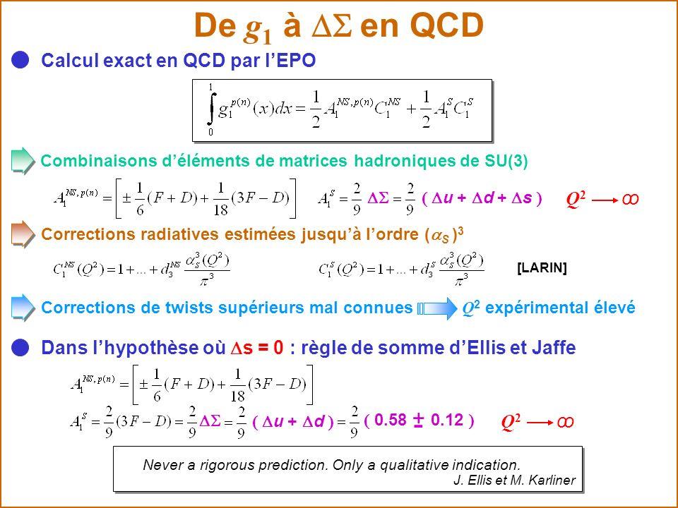 0.58 0.12 De g 1 à en QCD Dans lhypothèse où s = 0 : règle de somme dEllis et Jaffe Corrections radiatives estimées jusquà lordre ( S ) 3 Corrections