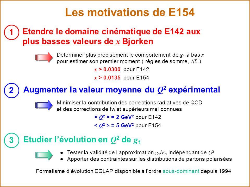 Les motivations de E154 3 Etudier lévolution en Q 2 de g 1 Tester la validité de lapproximation g 1 / F 1 indépendant de Q 2 Apporter des contraintes