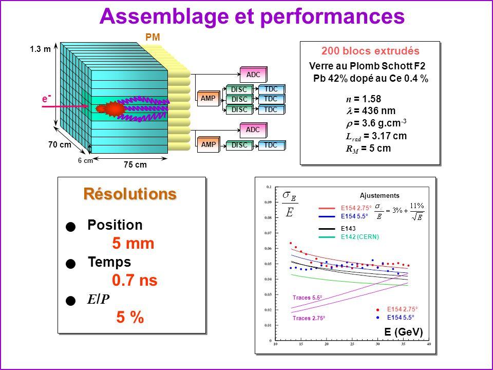 Assemblage et performances E154 2.75° E154 5.5° Traces 5.5° Traces 2.75° E154 2.75° E154 5.5° E143 E142 (CERN) Ajustements 1.3 m e - PM 70 cm 75 cm 6