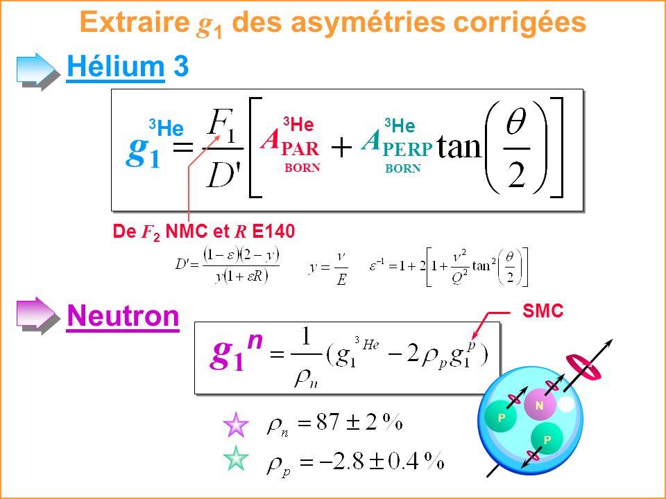Extraire g 1 des asymétries corrigées Hélium 3 g1g1 3 He Neutron g1ng1n N P P SMC De F 2 NMC et R E140 A PAR 3 He BORN A PERP 3 He BORN