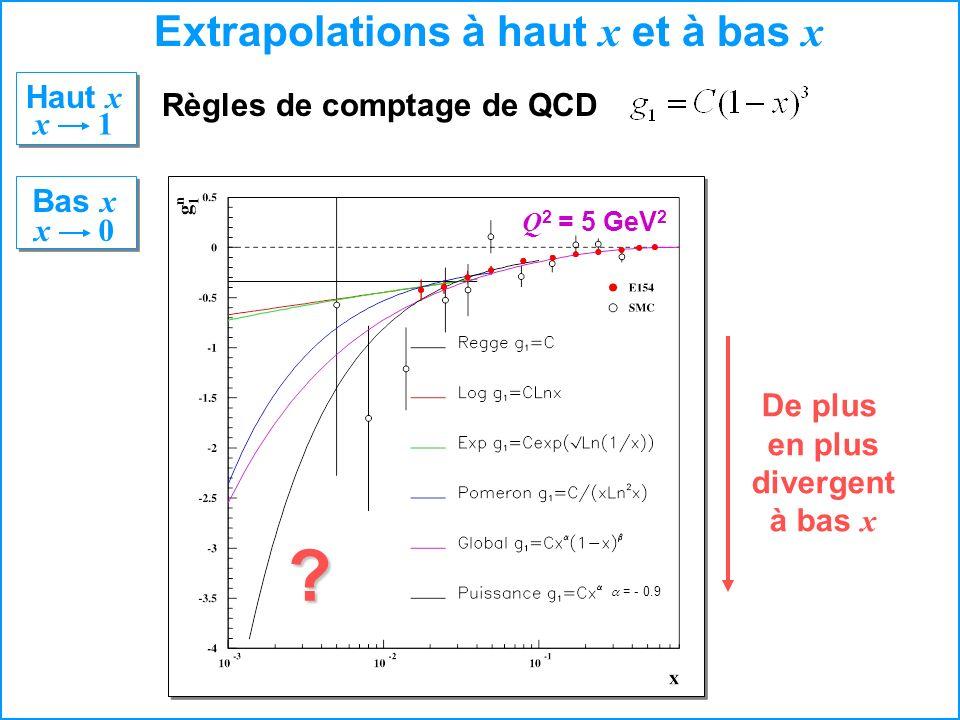 Extrapolations à haut x et à bas x Règles de comptage de QCD De plus en plus divergent à bas x Bas x x 0 Haut x x 1 ? Q 2 = 5 GeV 2 = - 0.9