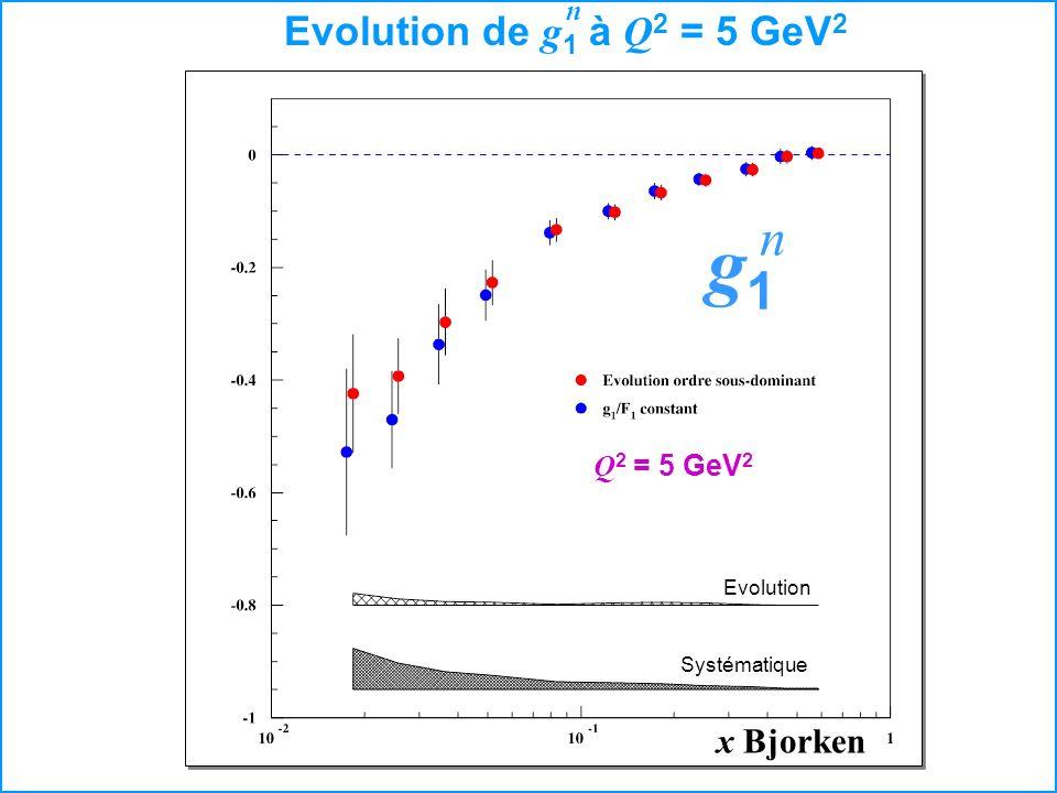 Evolution de g 1 à Q 2 = 5 GeV 2 n Q 2 = 5 GeV 2 Evolution Systématique g1g1 n x Bjorken
