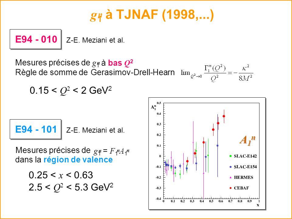 g 1 à TJNAF (1998,...) n E94 - 101 A1nA1nA1nA1n g 1 = F 1 A 1 Mesures précises de dans la région de valence n nn 0.25 < x < 0.63 2.5 < Q 2 < 5.3 GeV 2