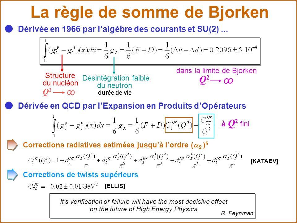 La règle de somme de Bjorken dans la limite de Bjorken Désintégration faible du neutron Structure du nucléon Dérivée en 1966 par lalgèbre des courants