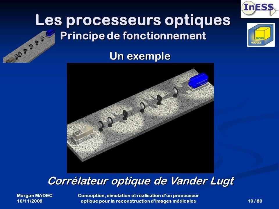 Morgan MADEC 10/11/2006 10 / 60 Conception, simulation et réalisation dun processeur optique pour la reconstruction dimages médicales Un exemple Corré