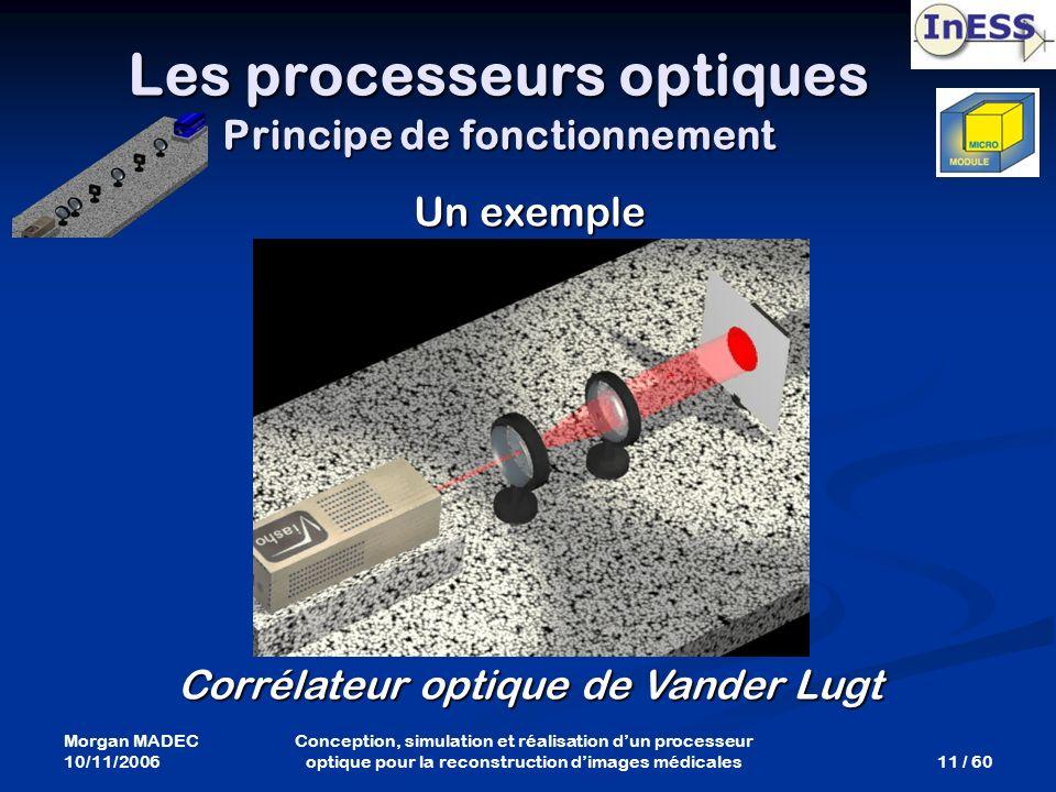 Morgan MADEC 10/11/2006 11 / 60 Conception, simulation et réalisation dun processeur optique pour la reconstruction dimages médicales Un exemple Corré