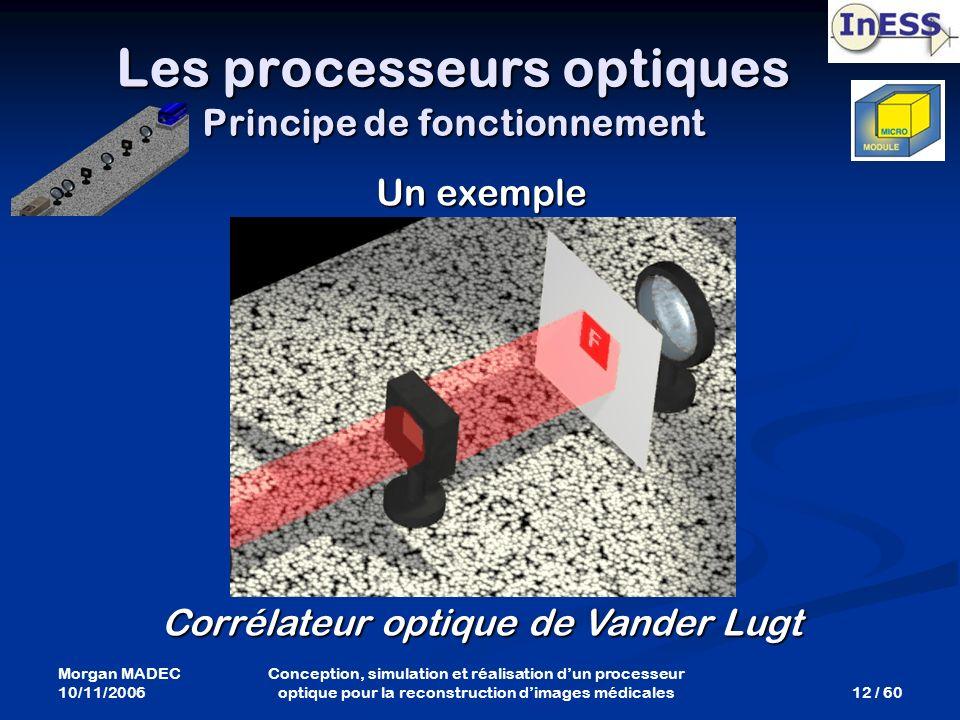 Morgan MADEC 10/11/2006 12 / 60 Conception, simulation et réalisation dun processeur optique pour la reconstruction dimages médicales Un exemple Corré