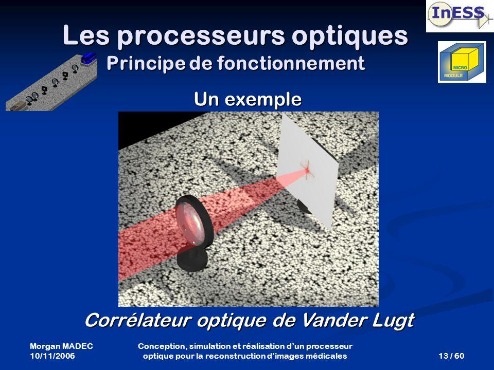 Morgan MADEC 10/11/2006 13 / 60 Conception, simulation et réalisation dun processeur optique pour la reconstruction dimages médicales Un exemple Corré