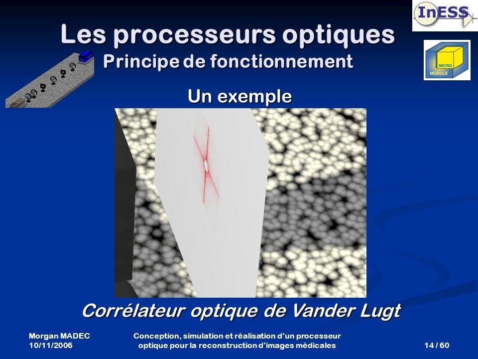 Morgan MADEC 10/11/2006 14 / 60 Conception, simulation et réalisation dun processeur optique pour la reconstruction dimages médicales Un exemple Corré