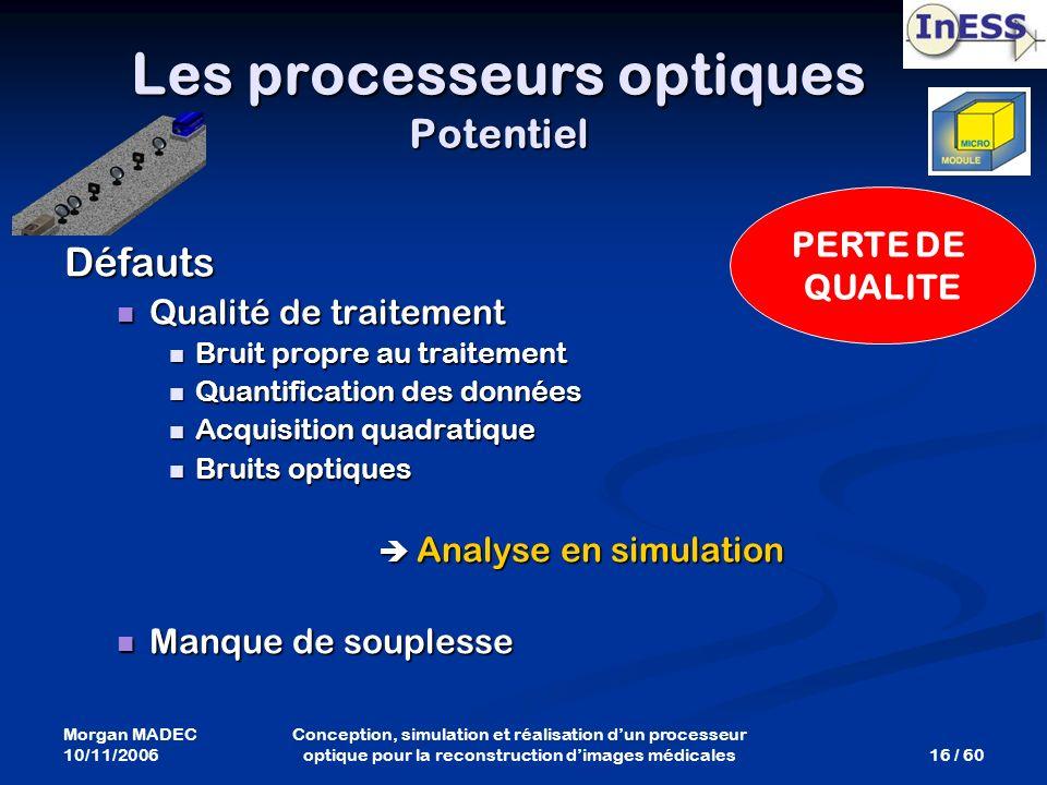 Morgan MADEC 10/11/2006 16 / 60 Conception, simulation et réalisation dun processeur optique pour la reconstruction dimages médicales Défauts Qualité