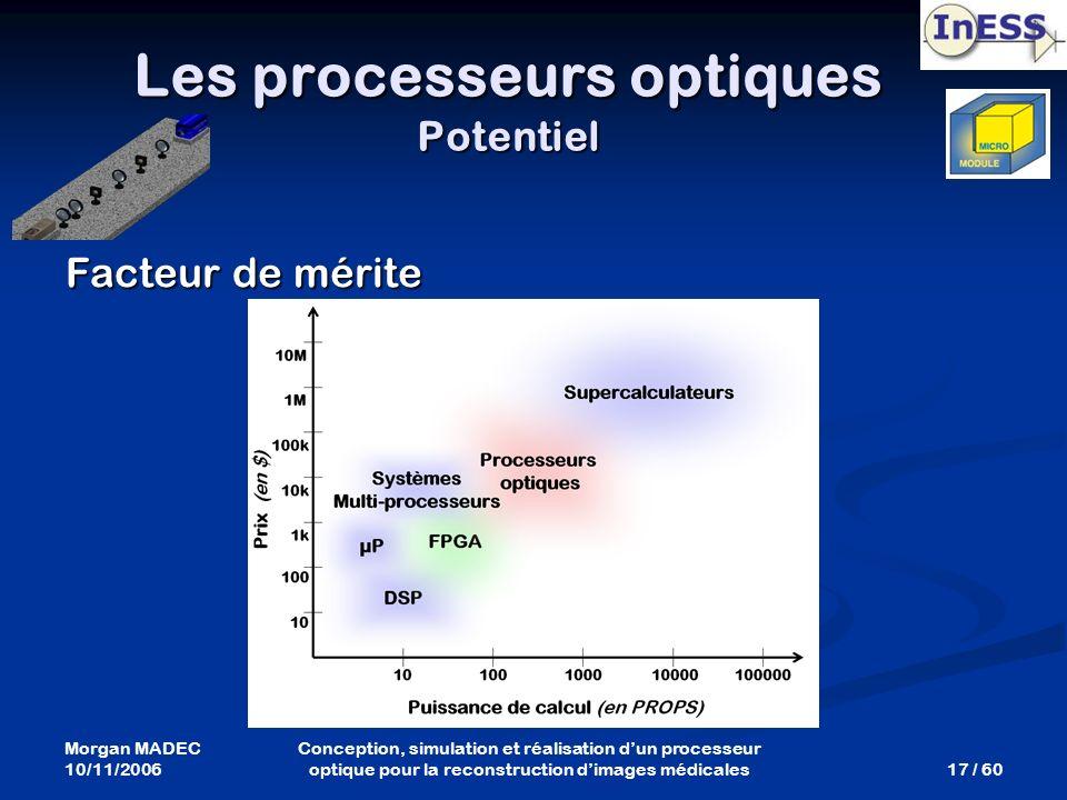 Morgan MADEC 10/11/2006 17 / 60 Conception, simulation et réalisation dun processeur optique pour la reconstruction dimages médicales Facteur de mérit