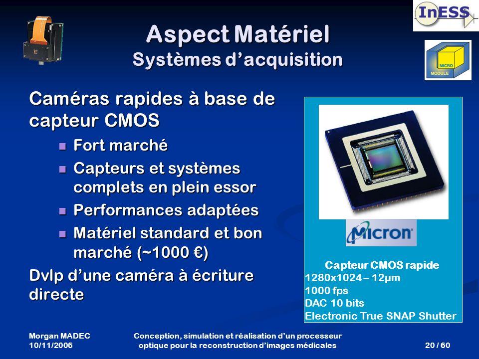 Morgan MADEC 10/11/2006 20 / 60 Conception, simulation et réalisation dun processeur optique pour la reconstruction dimages médicales Aspect Matériel