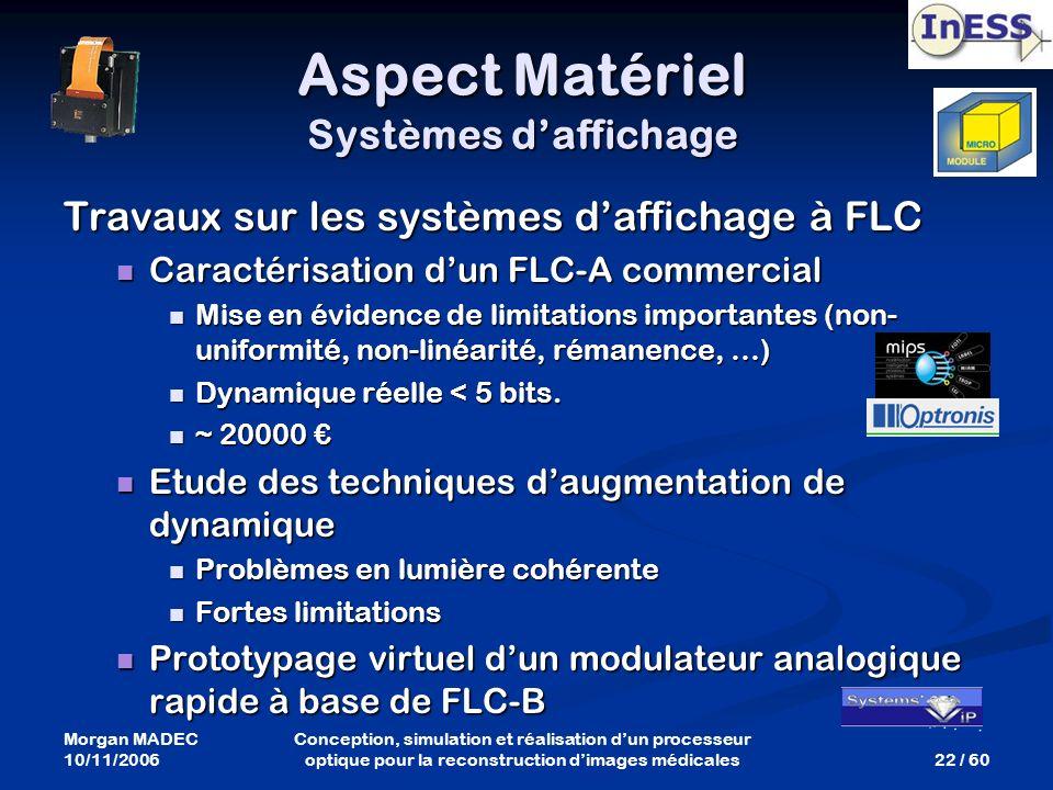 Morgan MADEC 10/11/2006 22 / 60 Conception, simulation et réalisation dun processeur optique pour la reconstruction dimages médicales Aspect Matériel
