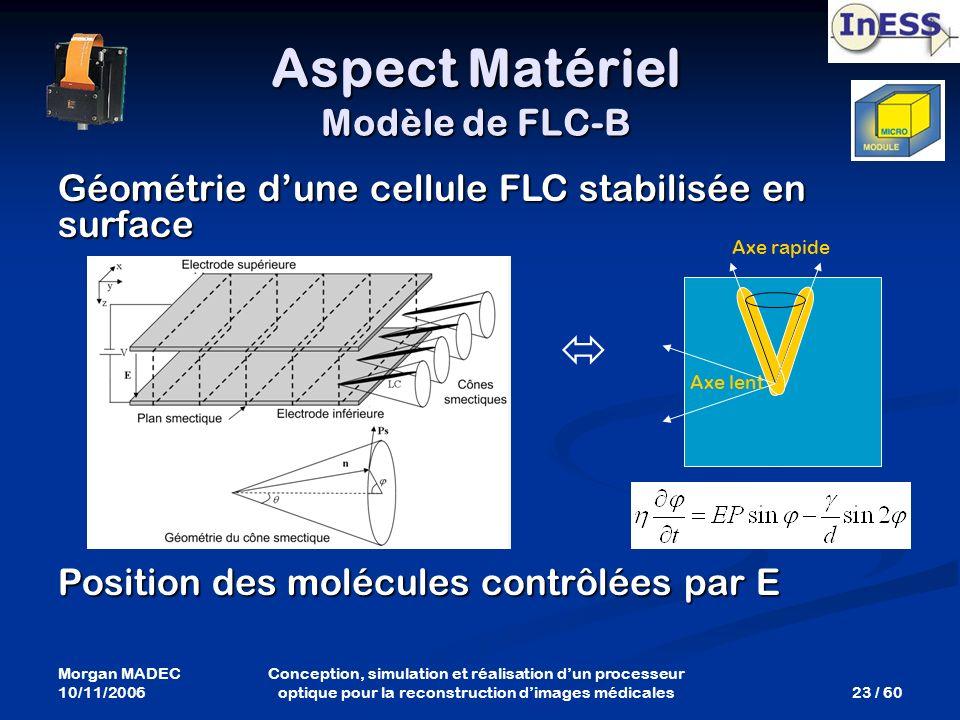 Morgan MADEC 10/11/2006 23 / 60 Conception, simulation et réalisation dun processeur optique pour la reconstruction dimages médicales Géométrie dune c