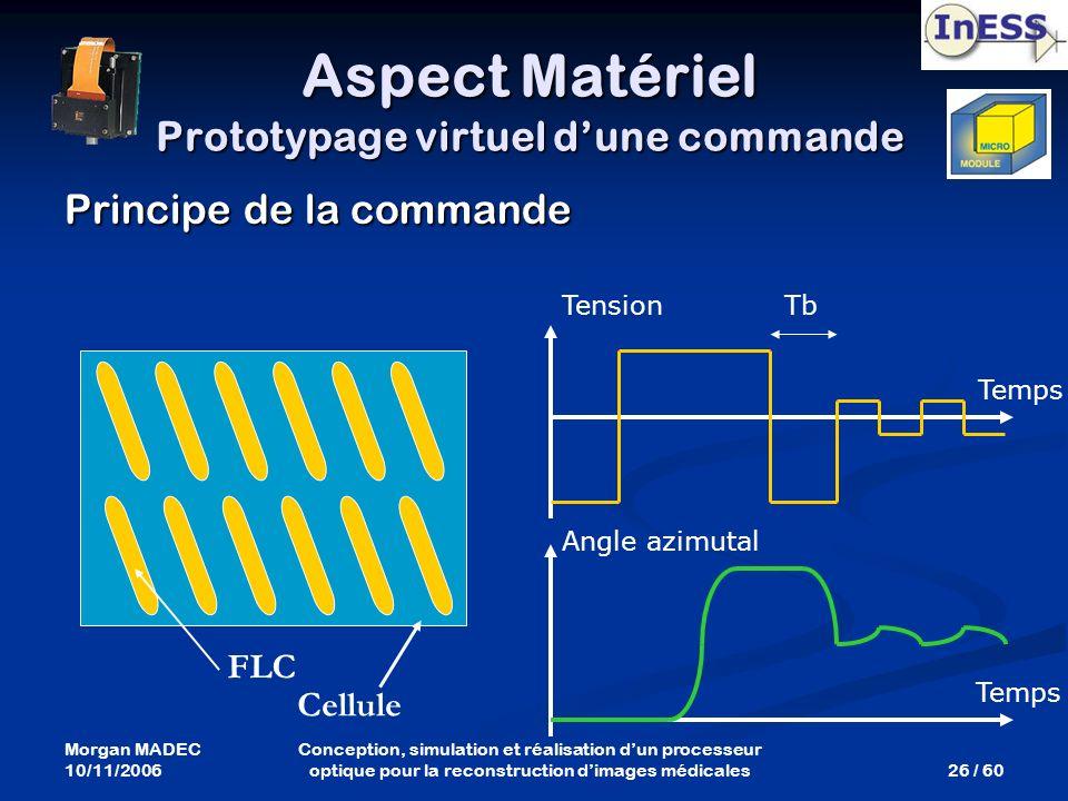 Morgan MADEC 10/11/2006 26 / 60 Conception, simulation et réalisation dun processeur optique pour la reconstruction dimages médicales Aspect Matériel