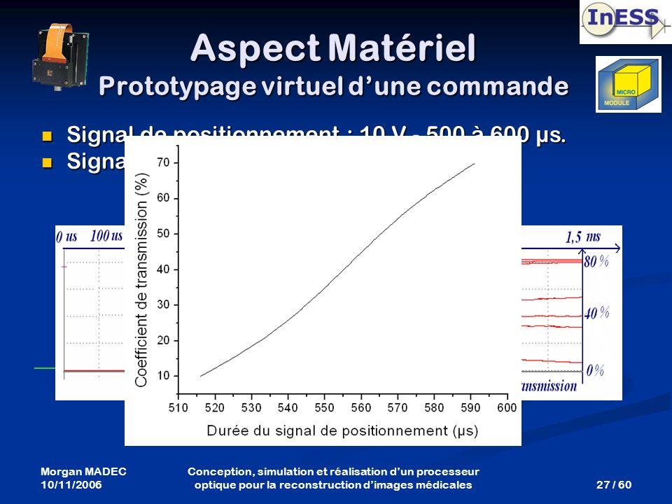 Morgan MADEC 10/11/2006 27 / 60 Conception, simulation et réalisation dun processeur optique pour la reconstruction dimages médicales Temps Aspect Mat