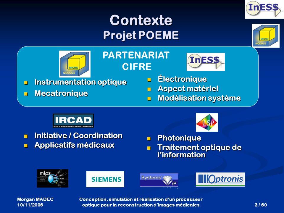 Morgan MADEC 10/11/2006 3 / 60 Conception, simulation et réalisation dun processeur optique pour la reconstruction dimages médicales Contexte Projet P