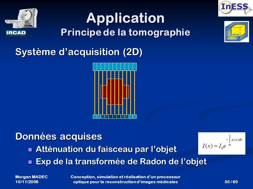 Morgan MADEC 10/11/2006 30 / 60 Conception, simulation et réalisation dun processeur optique pour la reconstruction dimages médicales Système dacquisi