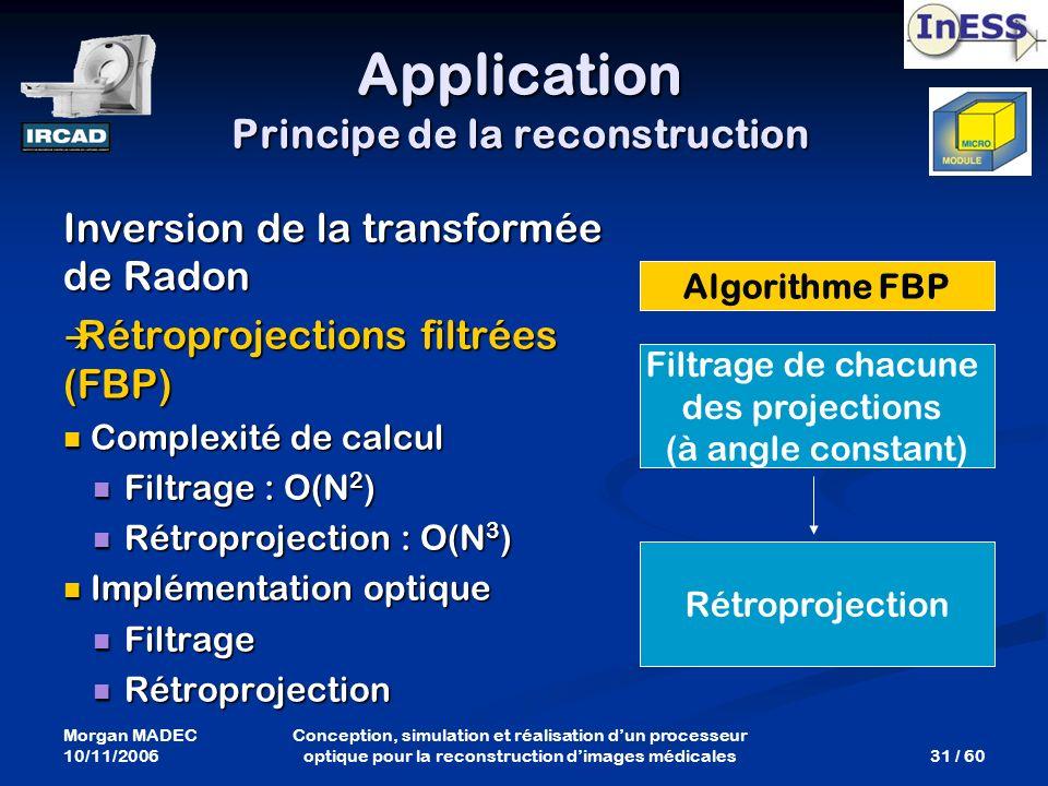 Morgan MADEC 10/11/2006 31 / 60 Conception, simulation et réalisation dun processeur optique pour la reconstruction dimages médicales Inversion de la