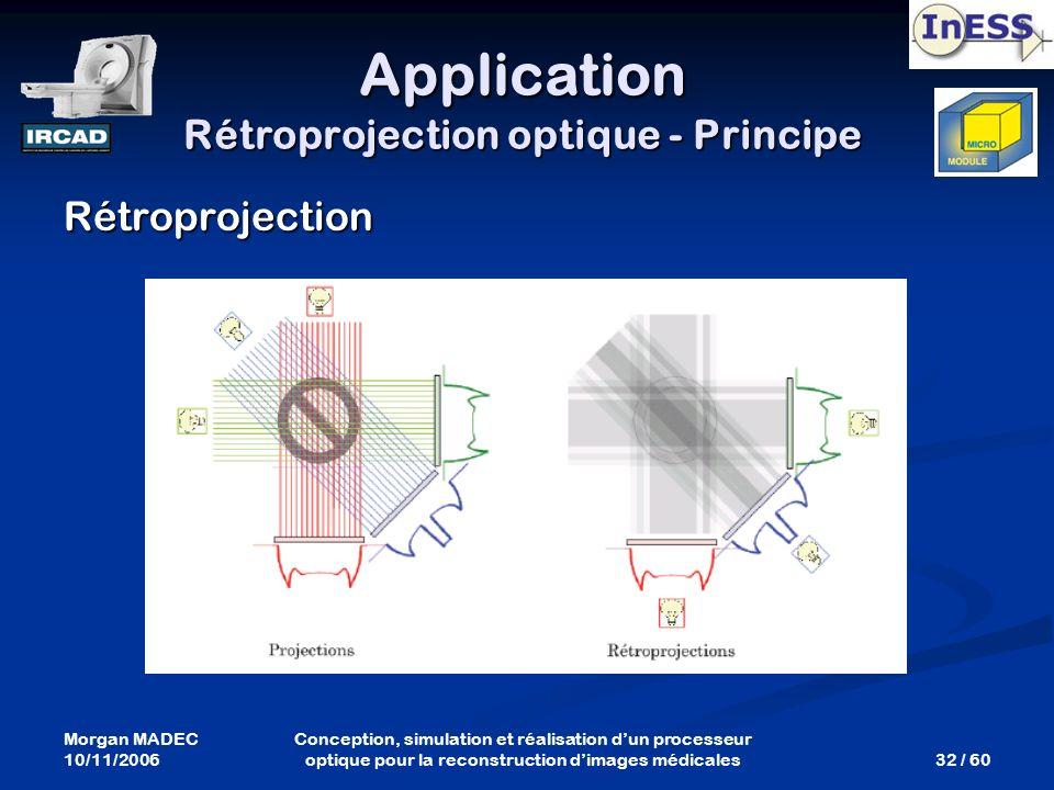 Morgan MADEC 10/11/2006 32 / 60 Conception, simulation et réalisation dun processeur optique pour la reconstruction dimages médicales Rétroprojection