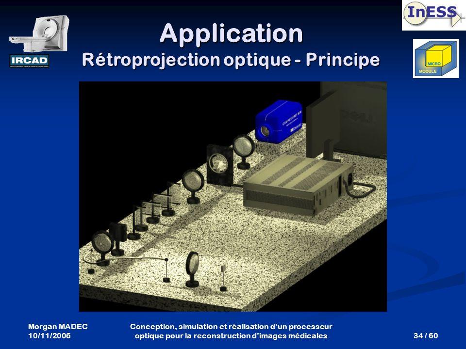 Morgan MADEC 10/11/2006 34 / 60 Conception, simulation et réalisation dun processeur optique pour la reconstruction dimages médicales Application Rétr
