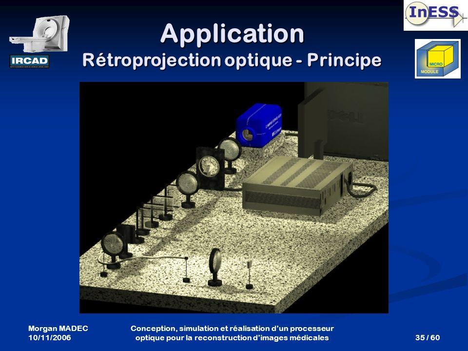 Morgan MADEC 10/11/2006 35 / 60 Conception, simulation et réalisation dun processeur optique pour la reconstruction dimages médicales Application Rétr