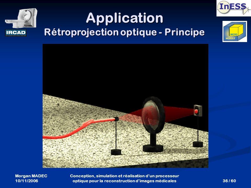 Morgan MADEC 10/11/2006 36 / 60 Conception, simulation et réalisation dun processeur optique pour la reconstruction dimages médicales Application Rétr