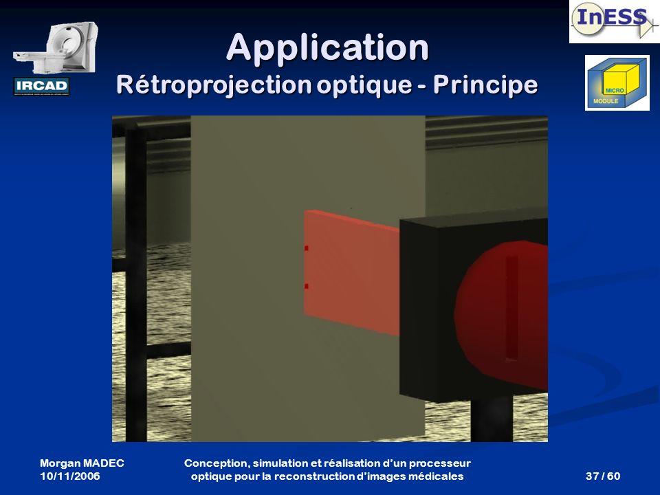 Morgan MADEC 10/11/2006 37 / 60 Conception, simulation et réalisation dun processeur optique pour la reconstruction dimages médicales Application Rétr