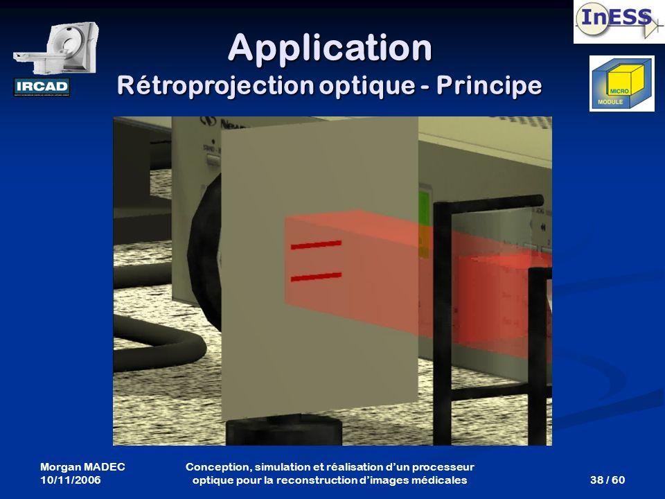 Morgan MADEC 10/11/2006 38 / 60 Conception, simulation et réalisation dun processeur optique pour la reconstruction dimages médicales Application Rétr