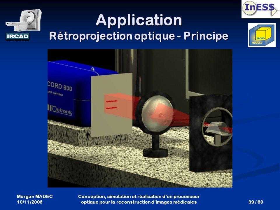 Morgan MADEC 10/11/2006 39 / 60 Conception, simulation et réalisation dun processeur optique pour la reconstruction dimages médicales Application Rétr