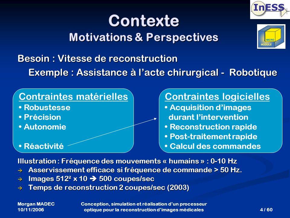 Morgan MADEC 10/11/2006 4 / 60 Conception, simulation et réalisation dun processeur optique pour la reconstruction dimages médicales Contexte Motivati
