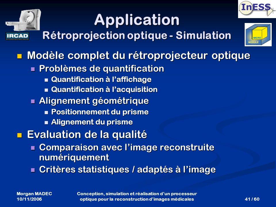 Morgan MADEC 10/11/2006 41 / 60 Conception, simulation et réalisation dun processeur optique pour la reconstruction dimages médicales Modèle complet d