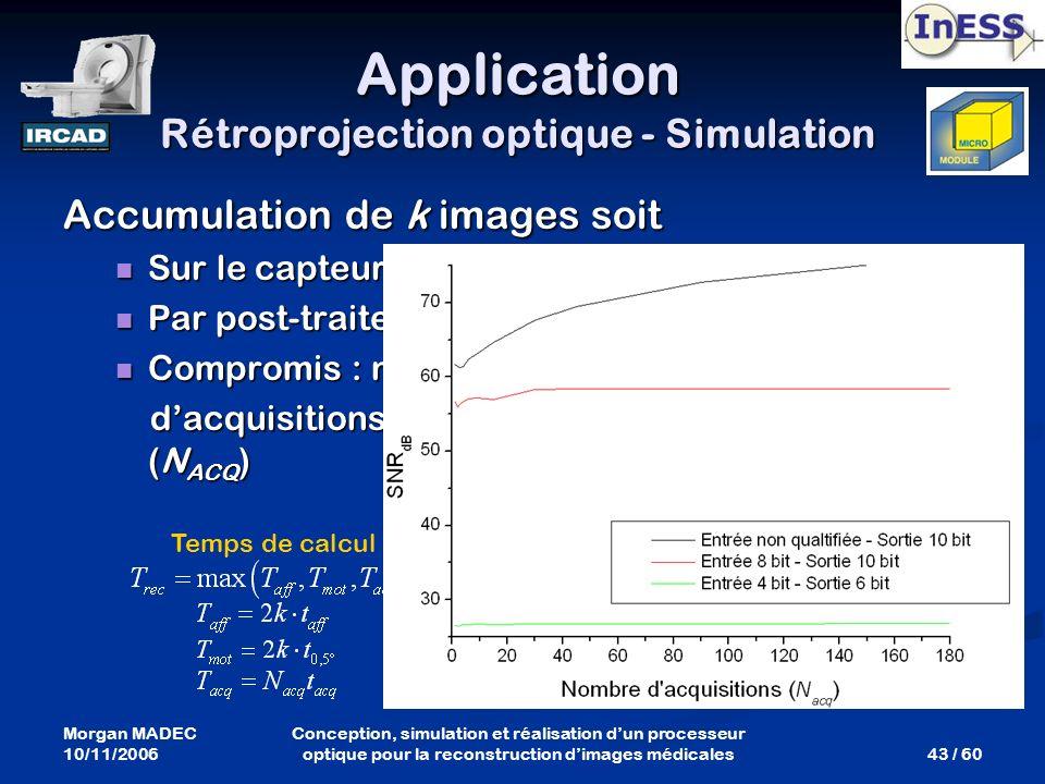 Morgan MADEC 10/11/2006 43 / 60 Conception, simulation et réalisation dun processeur optique pour la reconstruction dimages médicales Application Rétr