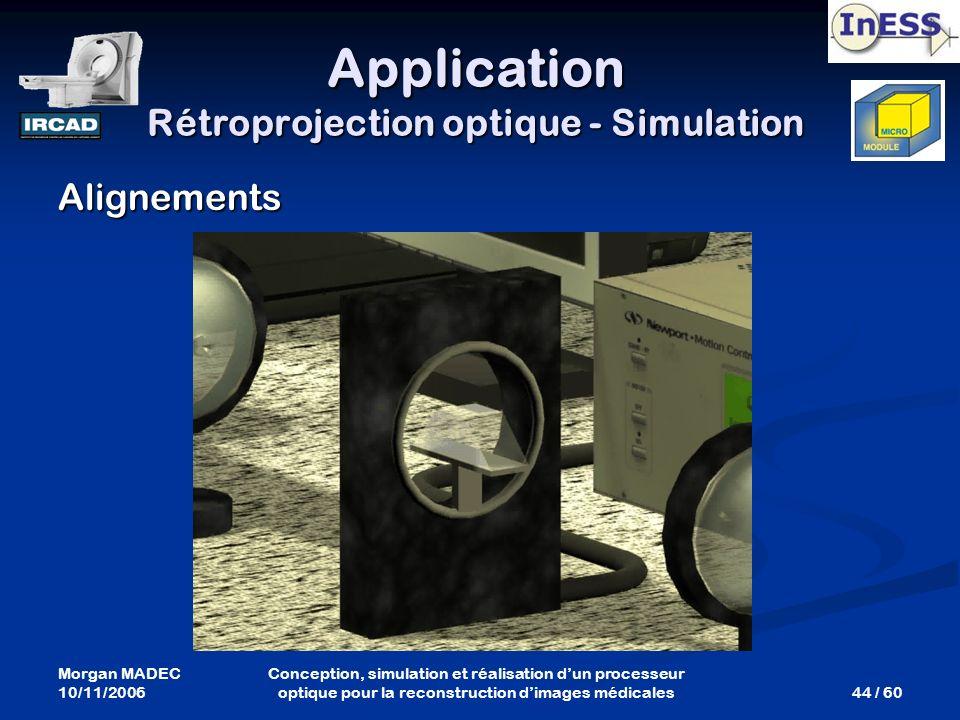 Morgan MADEC 10/11/2006 44 / 60 Conception, simulation et réalisation dun processeur optique pour la reconstruction dimages médicales Application Rétr