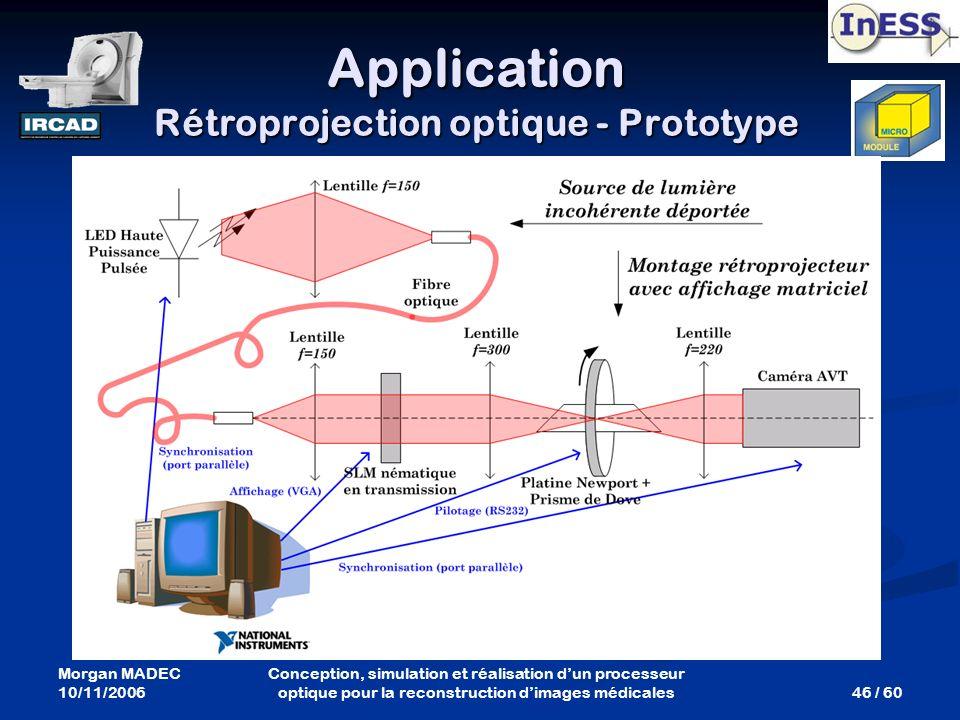 Morgan MADEC 10/11/2006 46 / 60 Conception, simulation et réalisation dun processeur optique pour la reconstruction dimages médicales Application Rétr