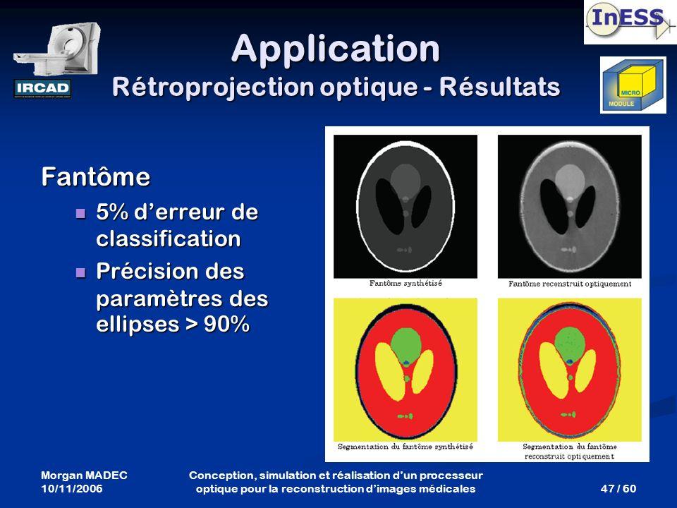Morgan MADEC 10/11/2006 47 / 60 Conception, simulation et réalisation dun processeur optique pour la reconstruction dimages médicales Fantôme 5% derre