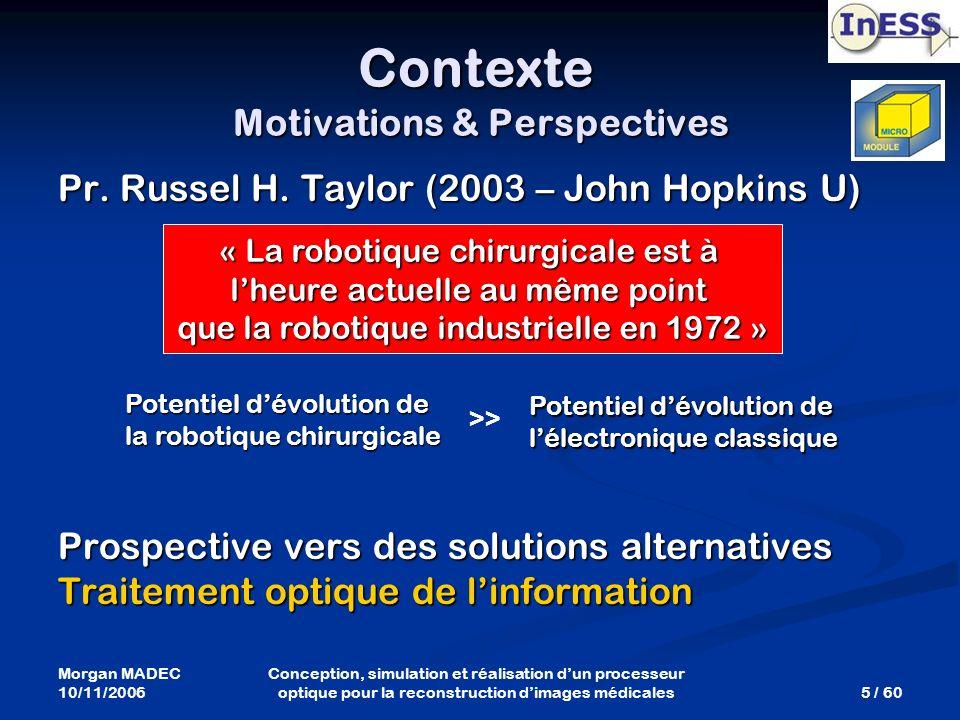 Morgan MADEC 10/11/2006 5 / 60 Conception, simulation et réalisation dun processeur optique pour la reconstruction dimages médicales Contexte Motivati