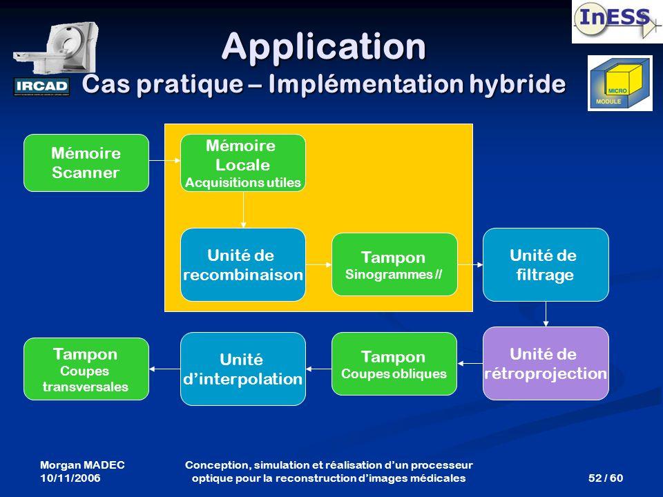 Morgan MADEC 10/11/2006 52 / 60 Conception, simulation et réalisation dun processeur optique pour la reconstruction dimages médicales Application Cas
