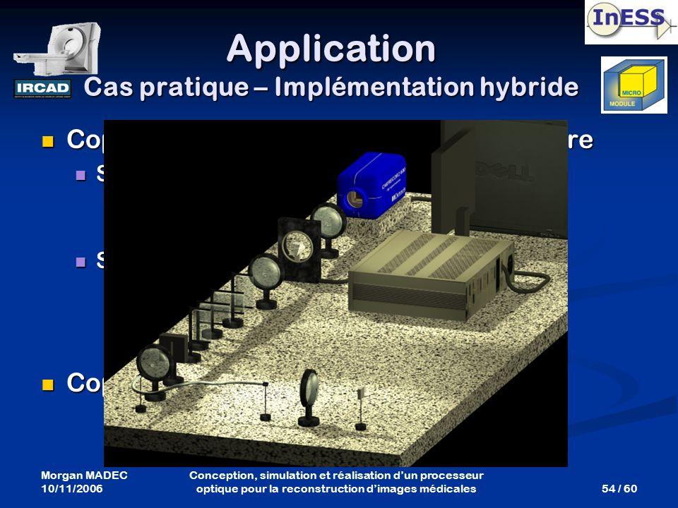 Morgan MADEC 10/11/2006 54 / 60 Conception, simulation et réalisation dun processeur optique pour la reconstruction dimages médicales Application Cas