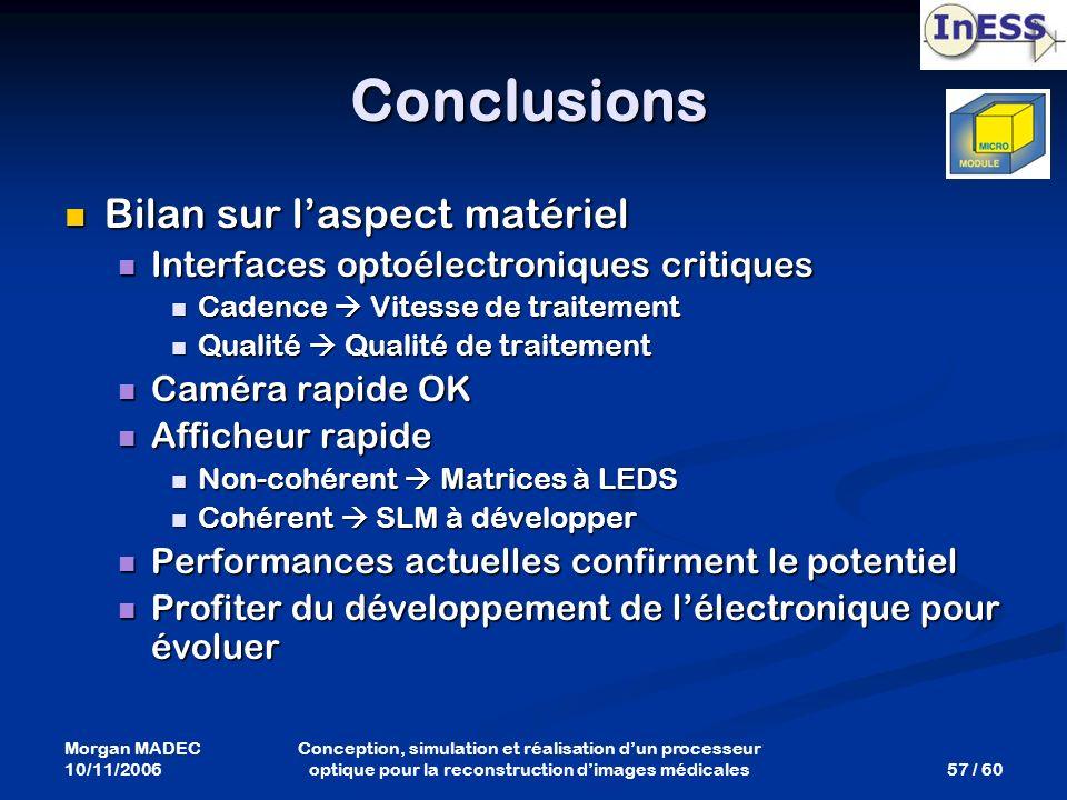 Morgan MADEC 10/11/2006 57 / 60 Conception, simulation et réalisation dun processeur optique pour la reconstruction dimages médicales Conclusions Bila