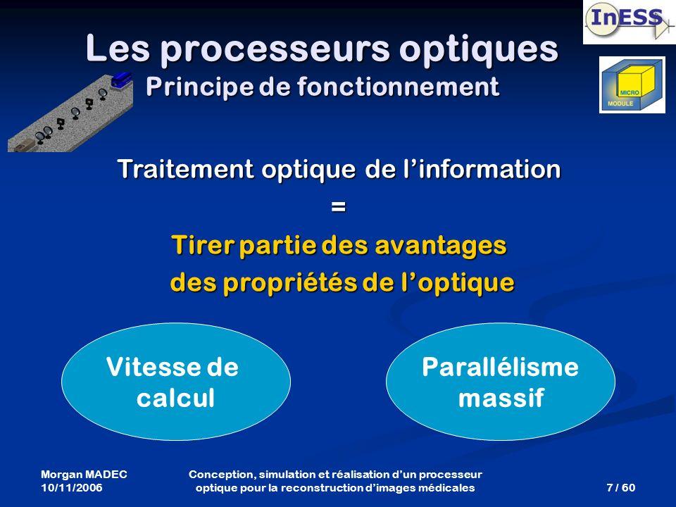 Morgan MADEC 10/11/2006 38 / 60 Conception, simulation et réalisation dun processeur optique pour la reconstruction dimages médicales Application Rétroprojection optique - Principe