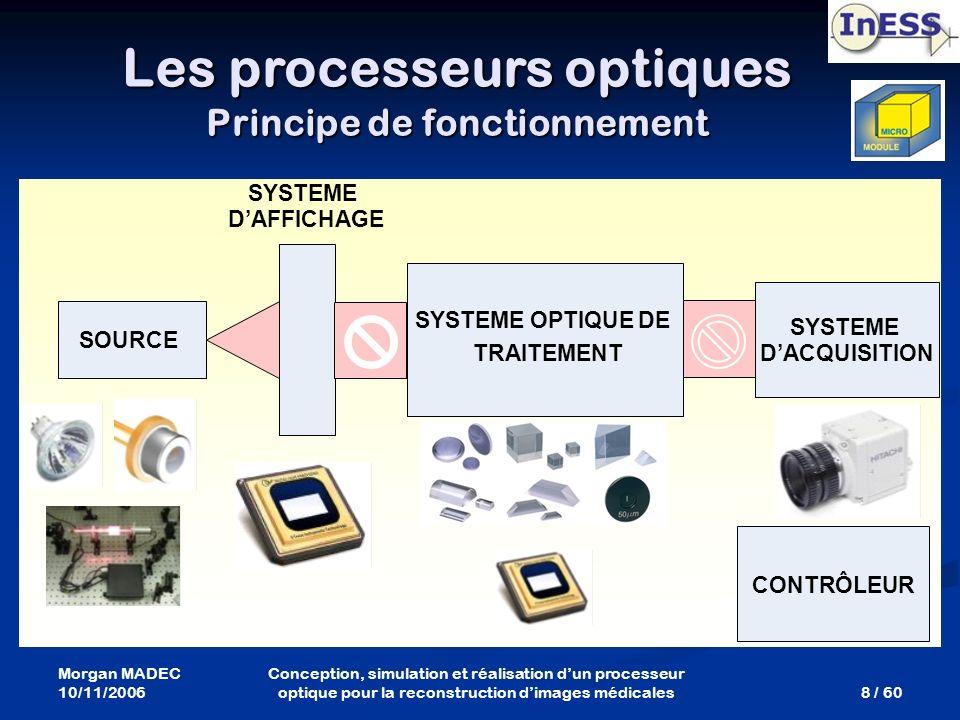 Morgan MADEC 10/11/2006 8 / 60 Conception, simulation et réalisation dun processeur optique pour la reconstruction dimages médicales SOURCE SYSTEME DA