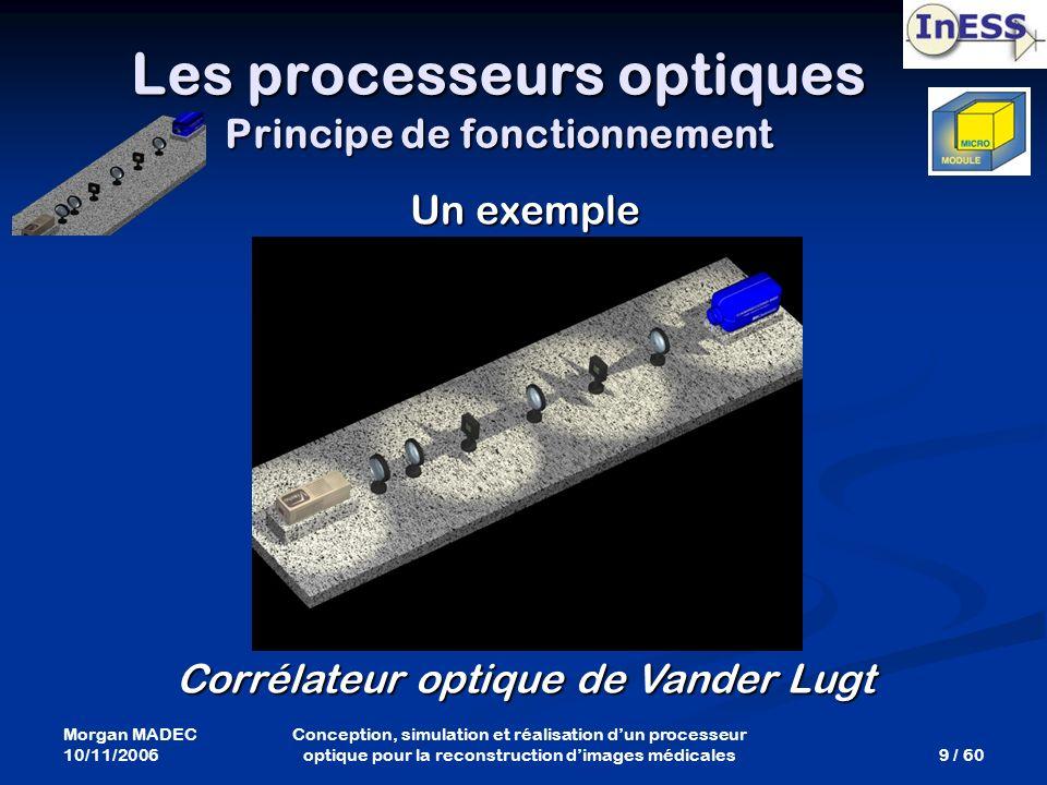 Morgan MADEC 10/11/2006 10 / 60 Conception, simulation et réalisation dun processeur optique pour la reconstruction dimages médicales Un exemple Corrélateur optique de Vander Lugt Les processeurs optiques Principe de fonctionnement