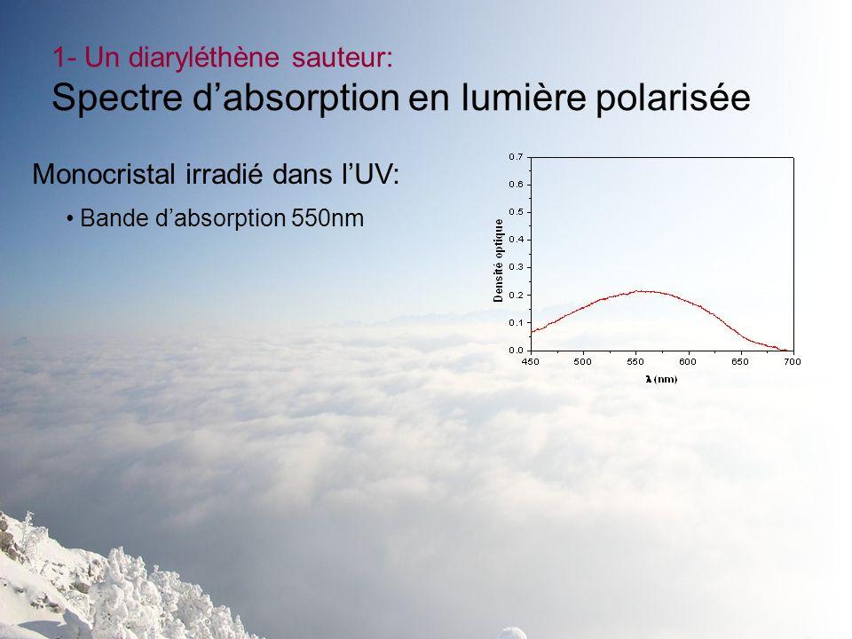 1- Un diaryléthène sauteur: Spectre dabsorption en lumière polarisée Monocristal irradié dans lUV: Bande dabsorption 550nm
