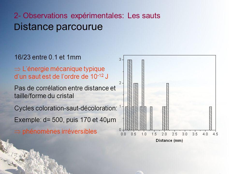 2- Observations expérimentales: Les sauts D istance parcourue Cycles coloration-saut-décoloration: Exemple: d= 500, puis 170 et 40µm phénomènes irréve