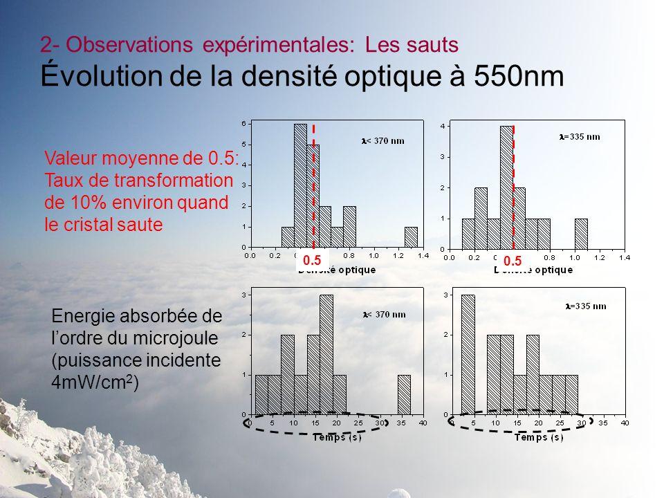 2- Observations expérimentales: Les sauts Évolution de la densité optique à 550nm 0.5 Valeur moyenne de 0.5: Taux de transformation de 10% environ qua